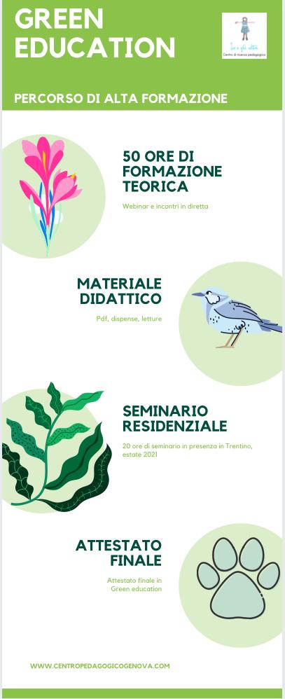 Percorso Green Education